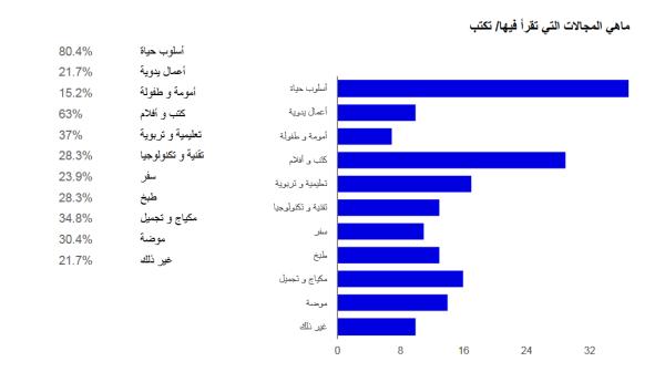 percent.png
